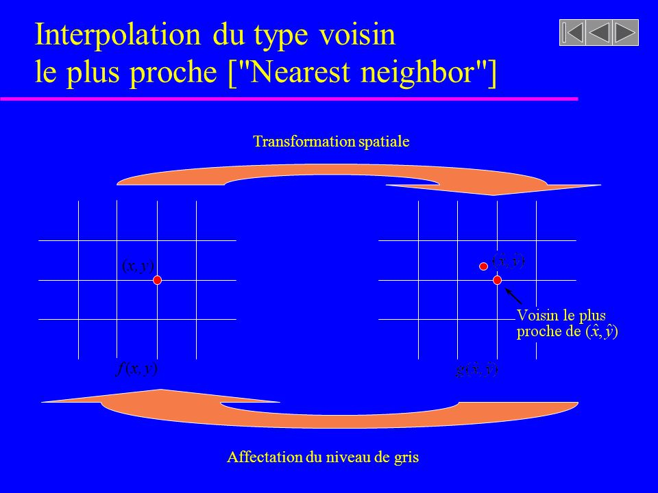 Interpolation du type voisin le plus proche [ Nearest neighbor ]